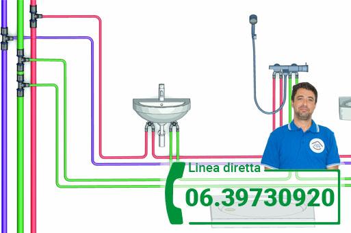 interventi tubazione acqua Roma